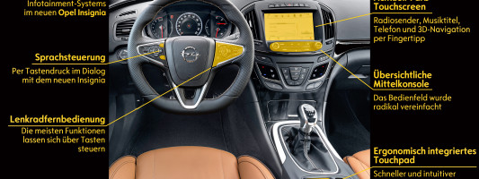 Opel Insignia und Insignia Country Tourer: neues Infotainment-System
